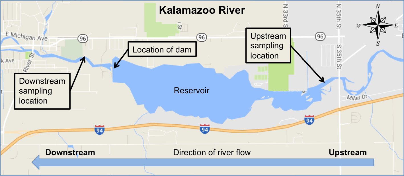 KalamazooRiver
